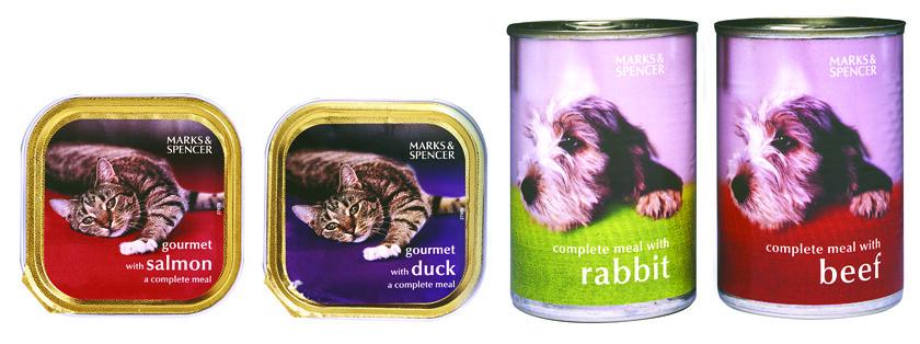Cat Food Uk Review