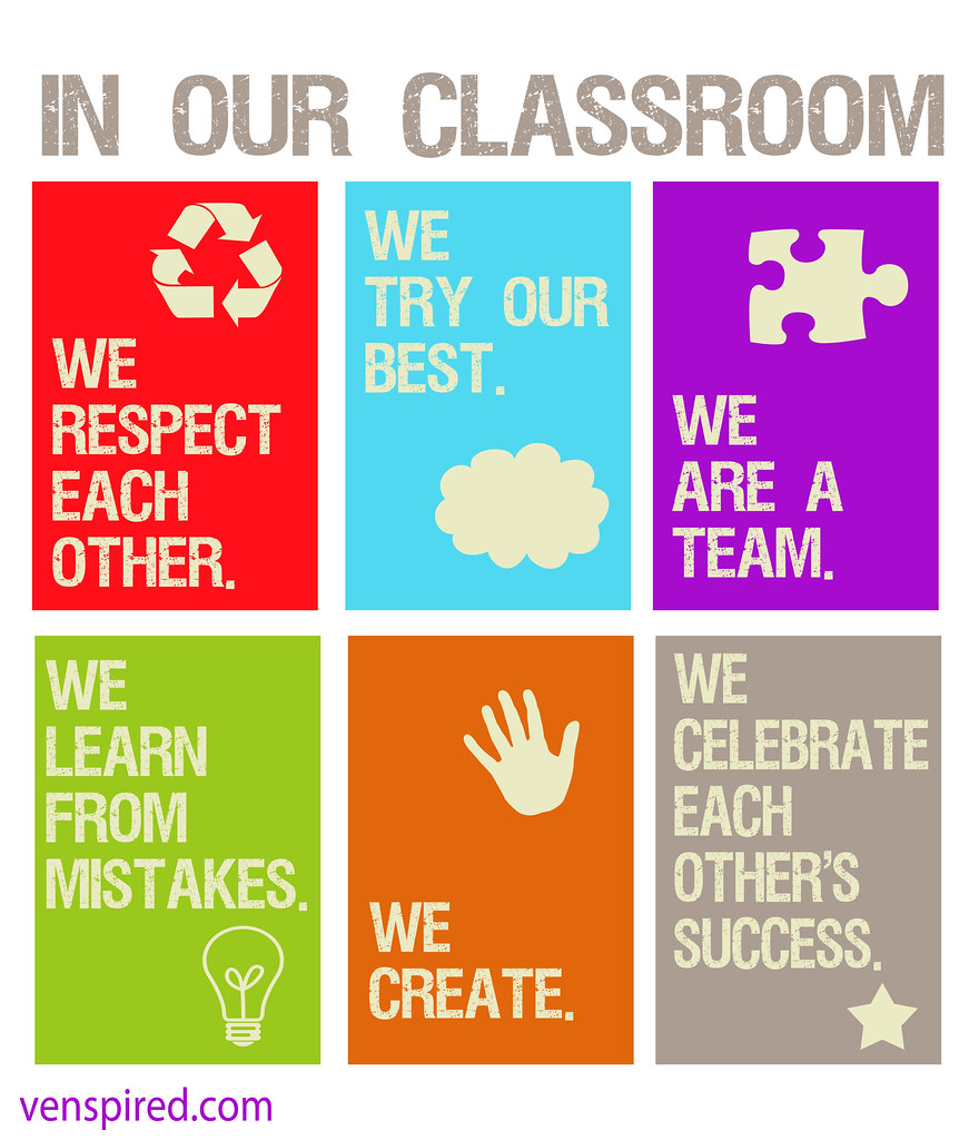 Classroom Management in Elementary Grades