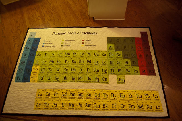 Periodic table quilt i made this quilt for my sister jenn flickr periodic table quilt by silkaphyllis periodic table quilt by silkaphyllis urtaz Gallery