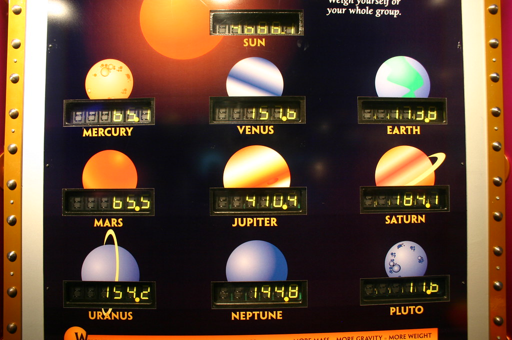 Solar System Scale Your Weight On Other Planets Ryan S