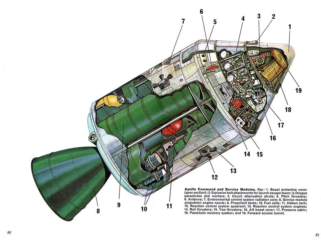 apollo capsule diagram - HD1024×785