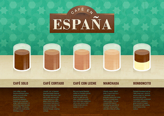 How To Say Coffee Maker In Spanish : Spanish Coffee Flickr - Photo Sharing!