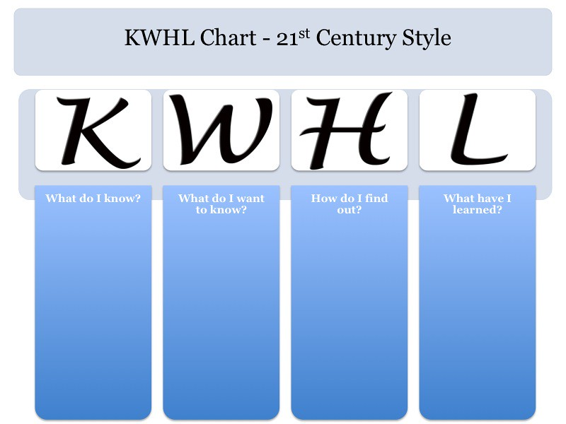 Gantt Chart In Word: KWHL chart template | Langwitches | Flickr,Chart