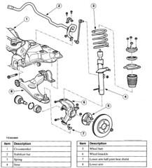 2001 ford focus suspension. Black Bedroom Furniture Sets. Home Design Ideas