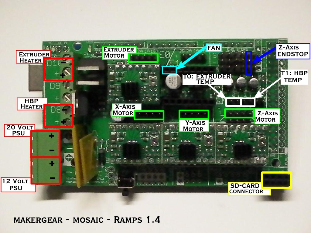 makergear-mosaic-ramps1.4 | ramps 1.4 hookup diagram for ... ramps 1 4 fan wiring diagram ramps 1.4 wiring diagram #11
