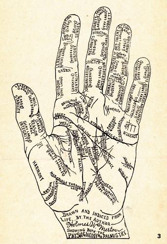 Palm Reading Diagram