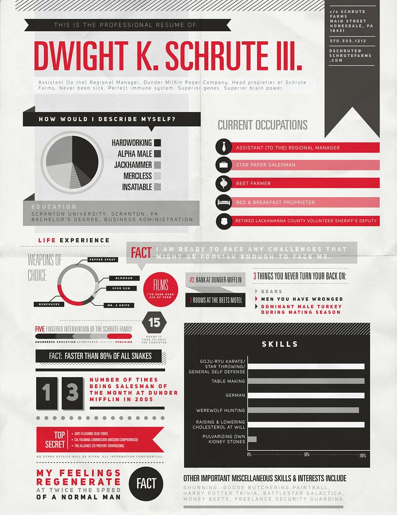 the resume of dwight k schrute mistynoelle flickr