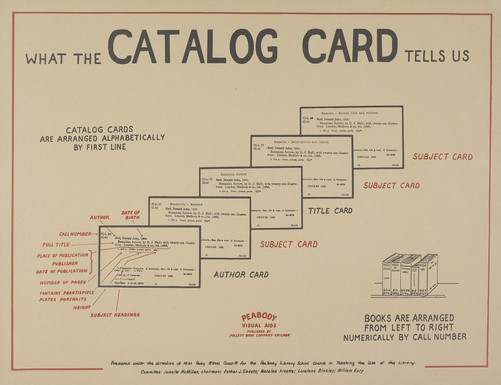 what the catalog card tells us
