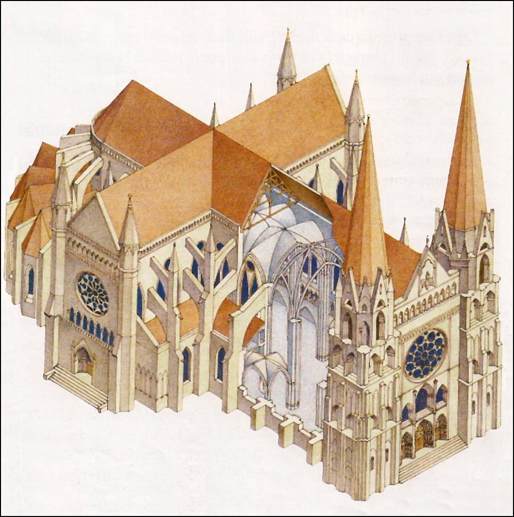 Estructura de una catedral g tica cl sica esta imagen for Arquitectura gotica partes