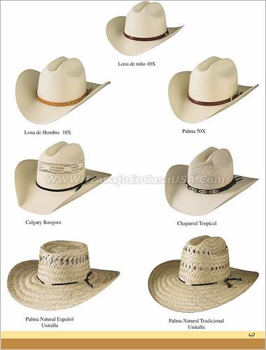 Tienda De Sombreros Texanos 2012 Negocio Internacional Usa