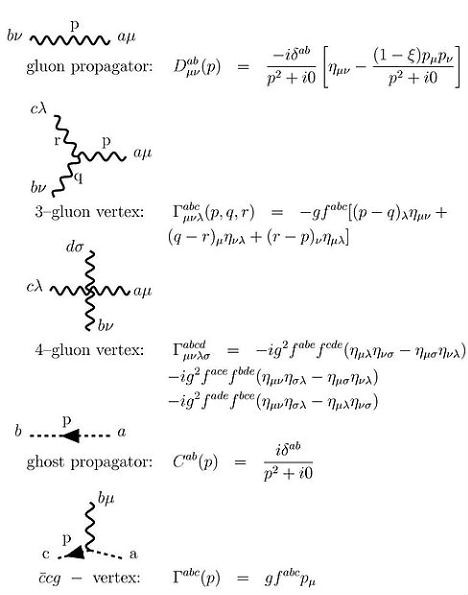 unsolved math equations
