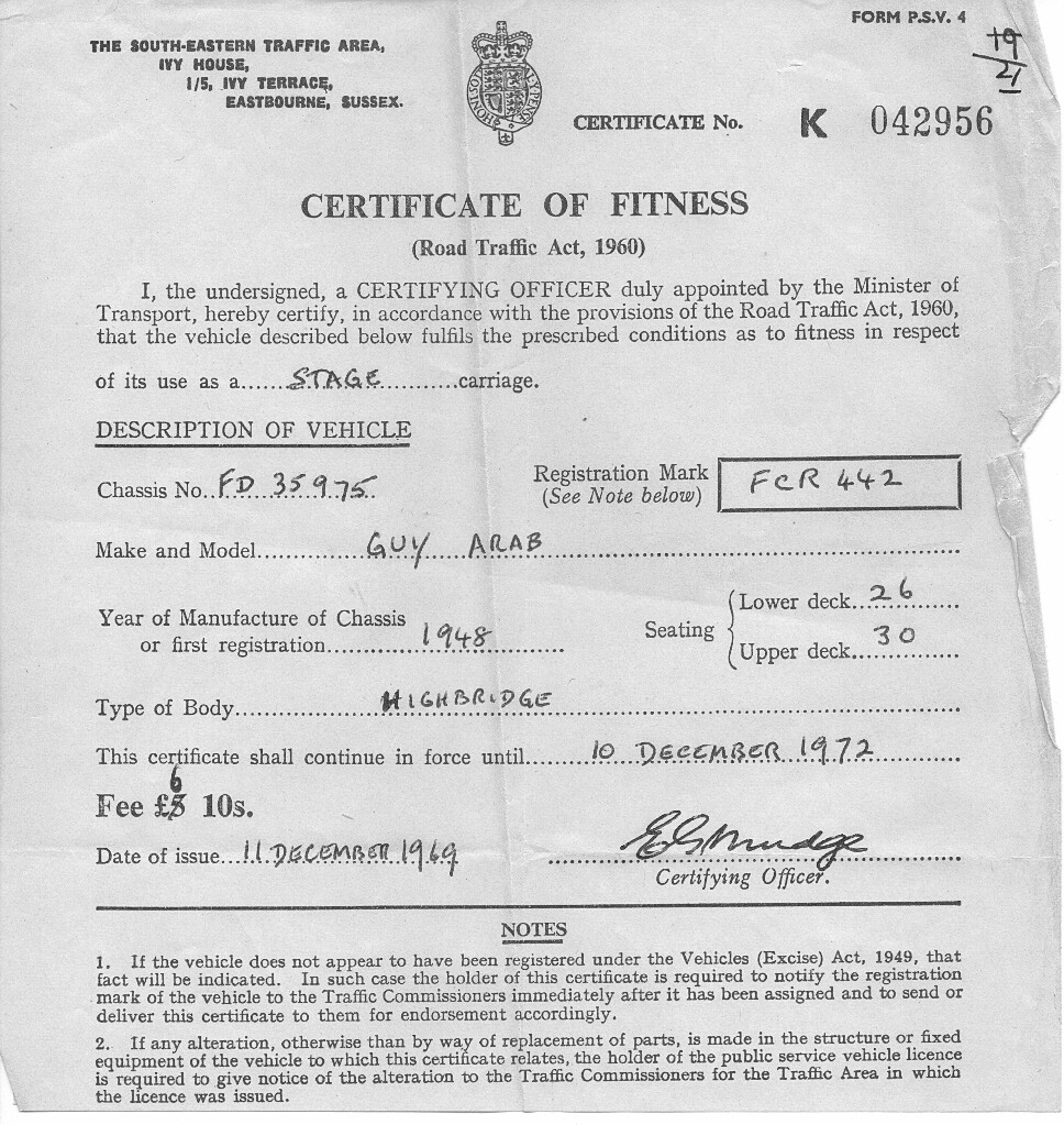 Fitness Certificates Yelomdiffusion