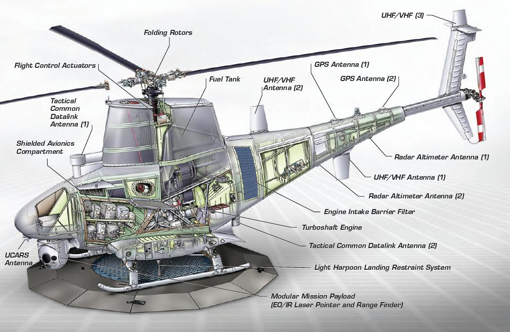 scout helicopter with 6169085208 on Coloring Pages likewise H160 204 moreover Showthread moreover GaleryRAH 66 furthermore Police Helicopter Journal.
