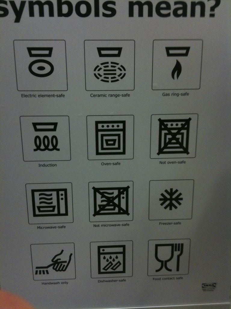 Ikea Kitchenware Symbols Ive Been Looking Everywhere For Flickr