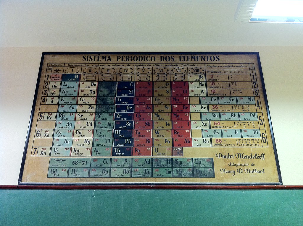 A Vintage Periodic Table in Brazil | We made a film about th… | Flickr