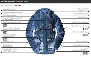 Scottevest Cool Jacket With Massive Amount Of Hidden