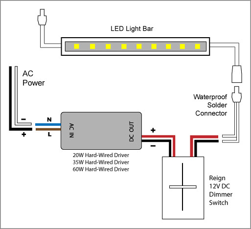 40 off road atv jeep led light bar wiring reign 12v led dimmer switch wiring diagrams | elemental ...