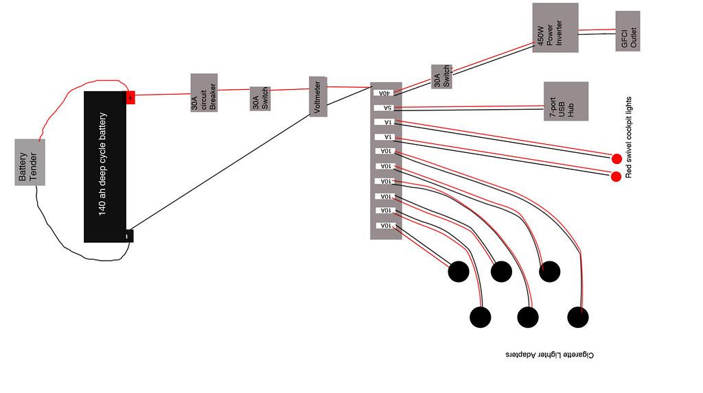 astro power box wiring diagram wiring diagram for power bo flickr rh flickr com