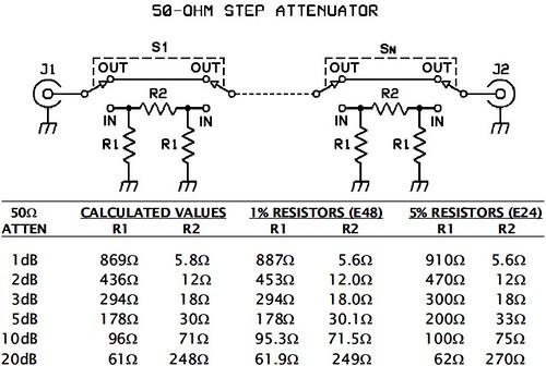 Need to Measure Transmitter Spurs, w/o Spectrum Analyzer