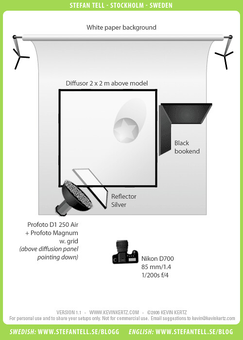 studio lighting setup diagram one light magnum portrait flickr rh flickr com Studio Lighting Kits Profoto AcuteB 600R