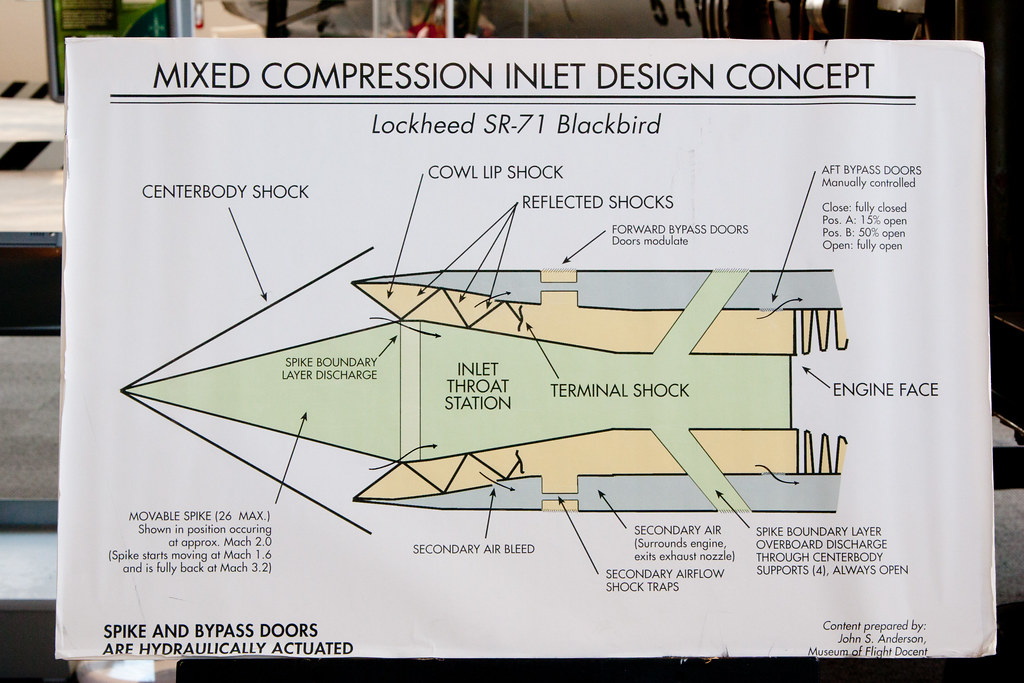 sr 71 engine diagram diagram describing the workings of th flickr rh flickr com Jet Engine SR-71 SR-71 Dimensions