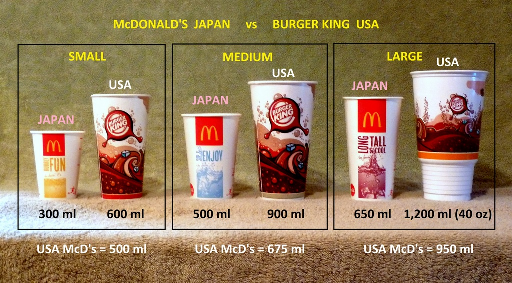 a comparison of mcdonalds and burger king