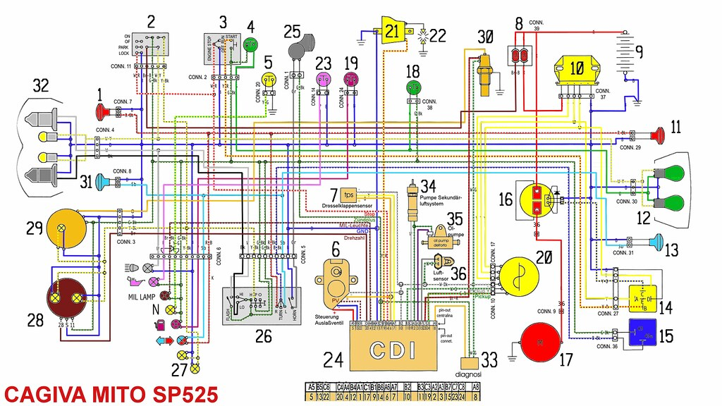 Bd Df A B on Camera Circuit Diagram