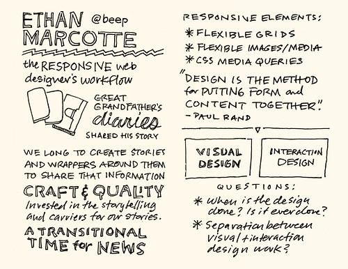 AEA Minneapolis Sketchnotes: Ethan Marcotte - 35-36 | by Mike Rohde