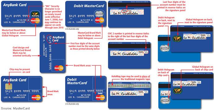 12 signs of a valid mastercard card  blog