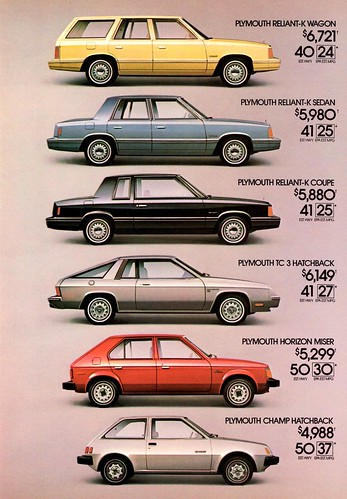 1987 Plymouth Reliant K car wagon, Turbo 2 drivetrain, 4 ... |Plymouth Reliant White