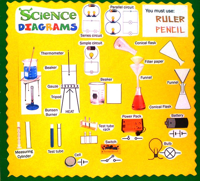 diagram of science equipment science diagrams display | flickr - photo sharing!
