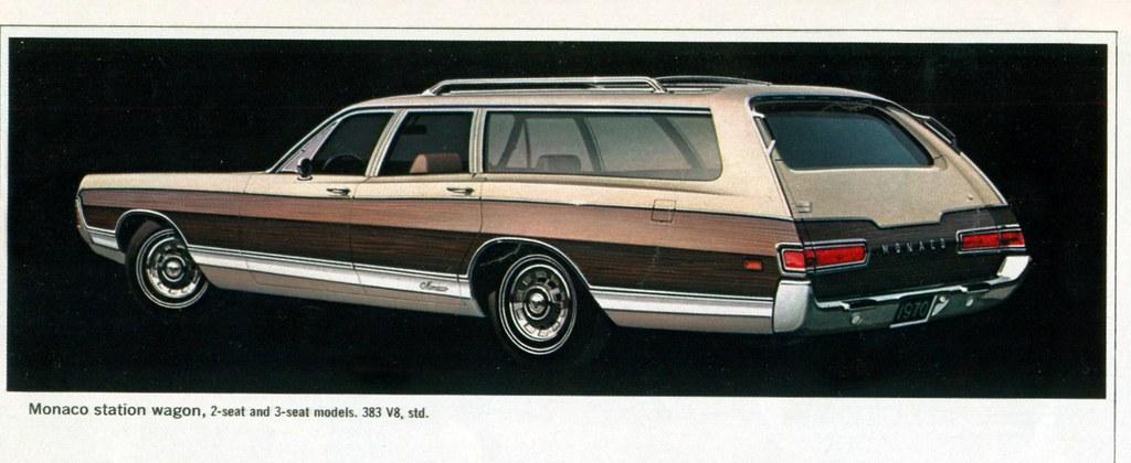 Chevrolet Chevelle for Sale - Hemmings Motor News