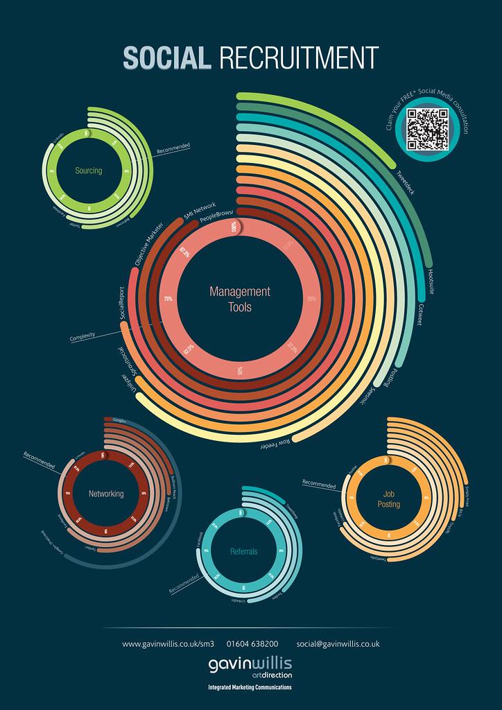 Network infographic creator