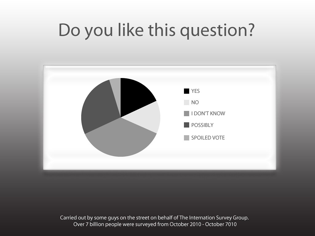 Funny Pie Chart: survey | survey | Sean MacEntee | Flickr,Chart