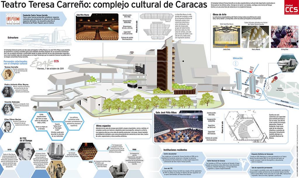 Edificio furthermore El Centro Niemeyer En Aviles besides 6230919416 together with Aviles Celebra El 102 Cumpleanos De Niemeyer together with Mapa. on centro niemeyer asturias
