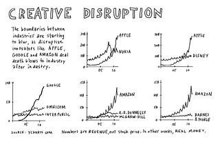 Creative disruption | by dgray_xplane