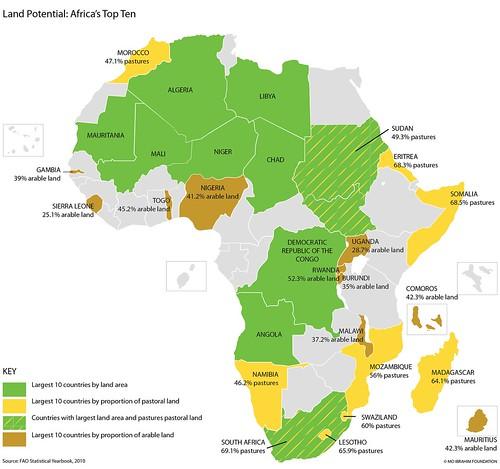 Land Potential: Africa's Top Ten