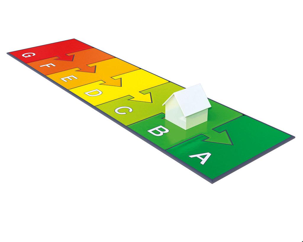 energie labels
