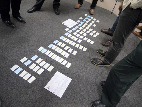 User Story Mapping | by daipresents