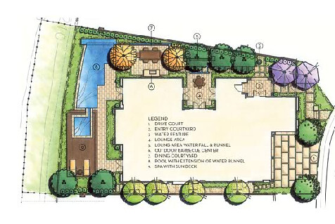 Luxury Landscape Design Plan by Integration Design Studio ...