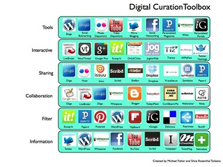 Digital Curation Tools | by langwitches