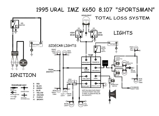 ural wiring diagram ural diy wiring diagrams ural wiring diagram ural home wiring diagrams