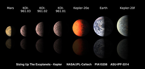 Sizing Up The Exoplanets | by Lunar and Planetary Institute
