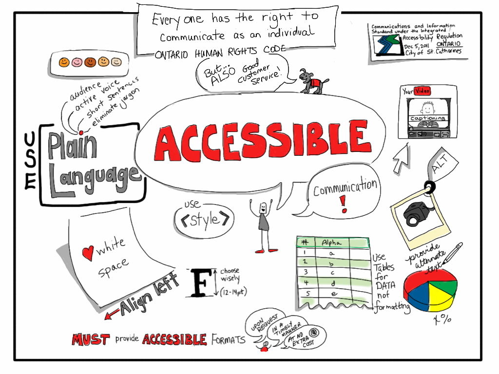 accessible communication it s the law from city of st ca flickr