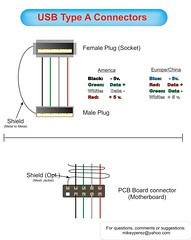 usb cable wiring guide usb image wiring diagram wiring diagram for usb cable jodebal com on usb cable wiring guide