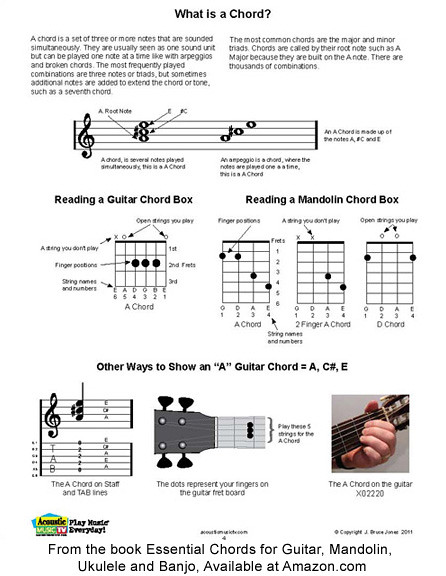 05 What is A Chord 2ed | Music Chords from the book Essentia… | Flickr