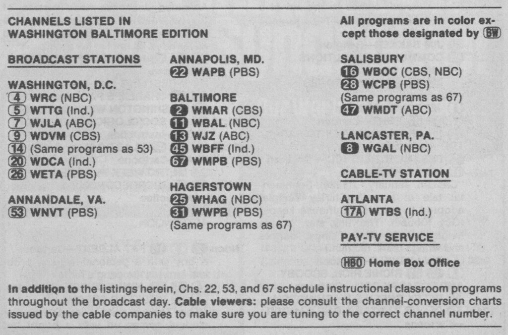 Salary Conversion Chart: Washington-Baltimore Edition (April 25 1981) | From my TV Gu2026 | Flickr,Chart
