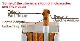 Some of the chemical found in cigarettes | by Northwell Health Foundation