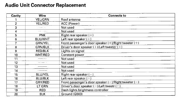 Honda Civic Ep3 Wiring Diagram. . Wiring Diagram on