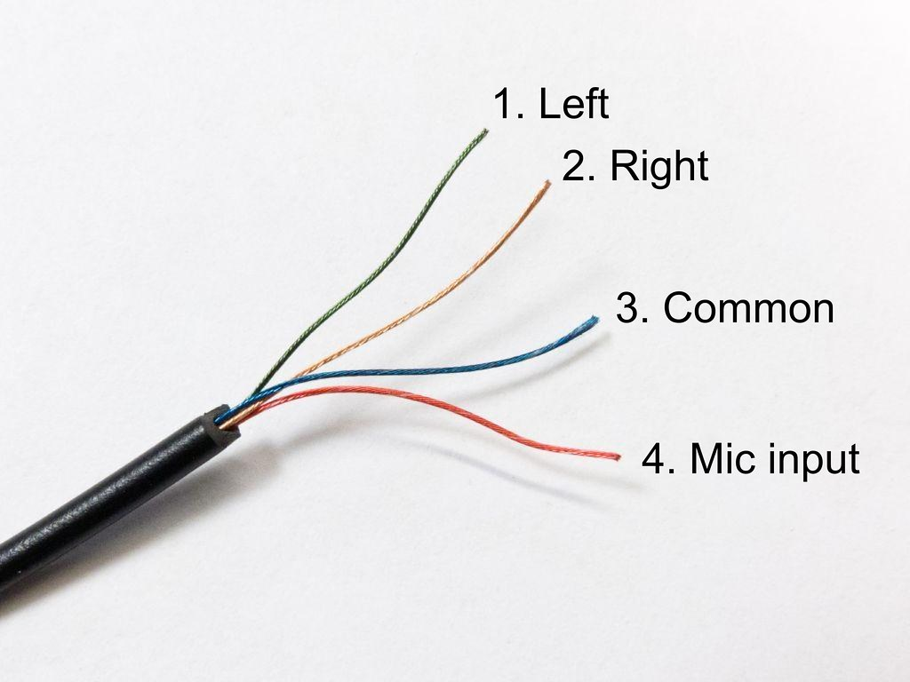 wiring diagram for headphones wiring image wiring headset wiring diagram 4 wire headset diy wiring diagrams on wiring diagram for headphones